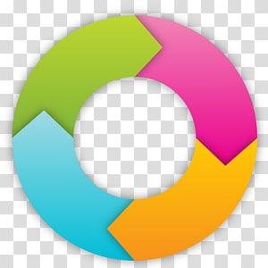 logo bulat hijau, merah muda, dan biru, Panah Lingkaran, panah melingkar png