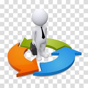 orang, Manajemen Organisasi Penjualan perangkat Driver Bisnis, Pengusaha png